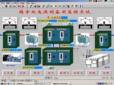 系统,低压侧供配电监控系统,环网供电监控系统等实训,监测变压器超温