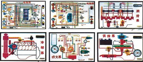 汽车程控电教板供应东风eq1090,解放ca1091